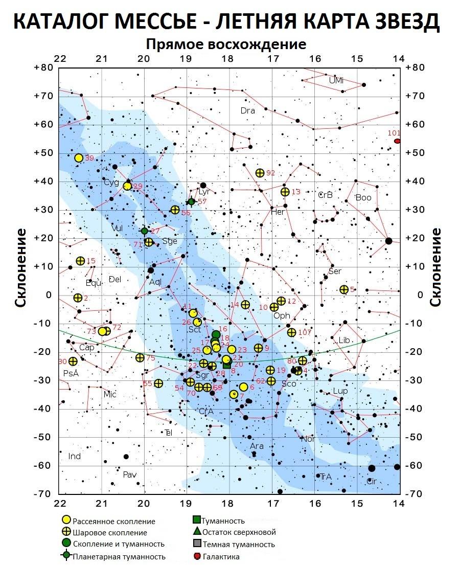 Объекты каталога Мессье для летнего наблюдения