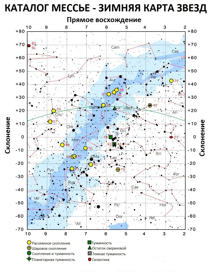 Объекты каталога Мессье для зимнего наблюдения