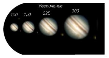 Вид Юпитера в телескоп при разных увеличениях.