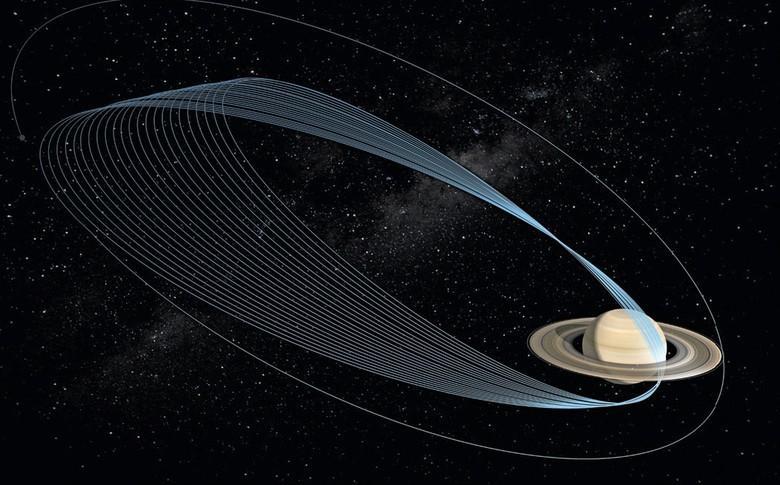 Орбита станции Кассини