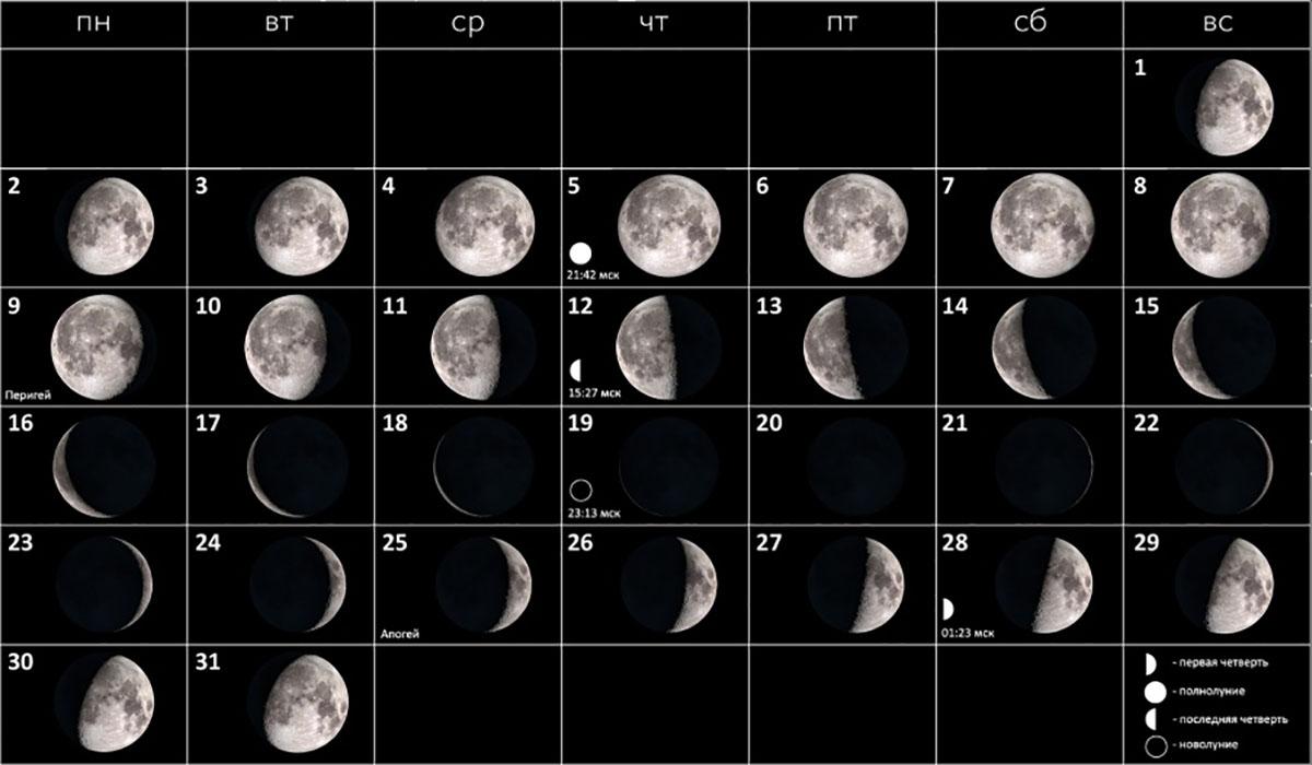 Луна в октябре 2017 года