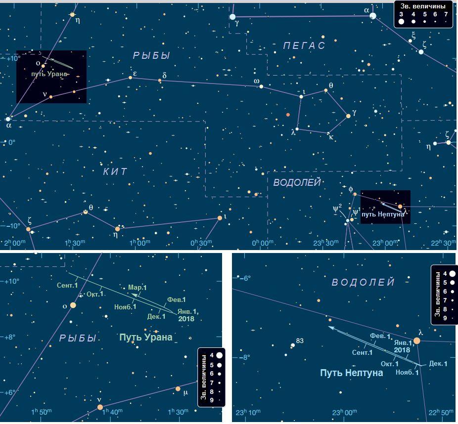 Видимость Урана и Нептуна в октябре 2017 года