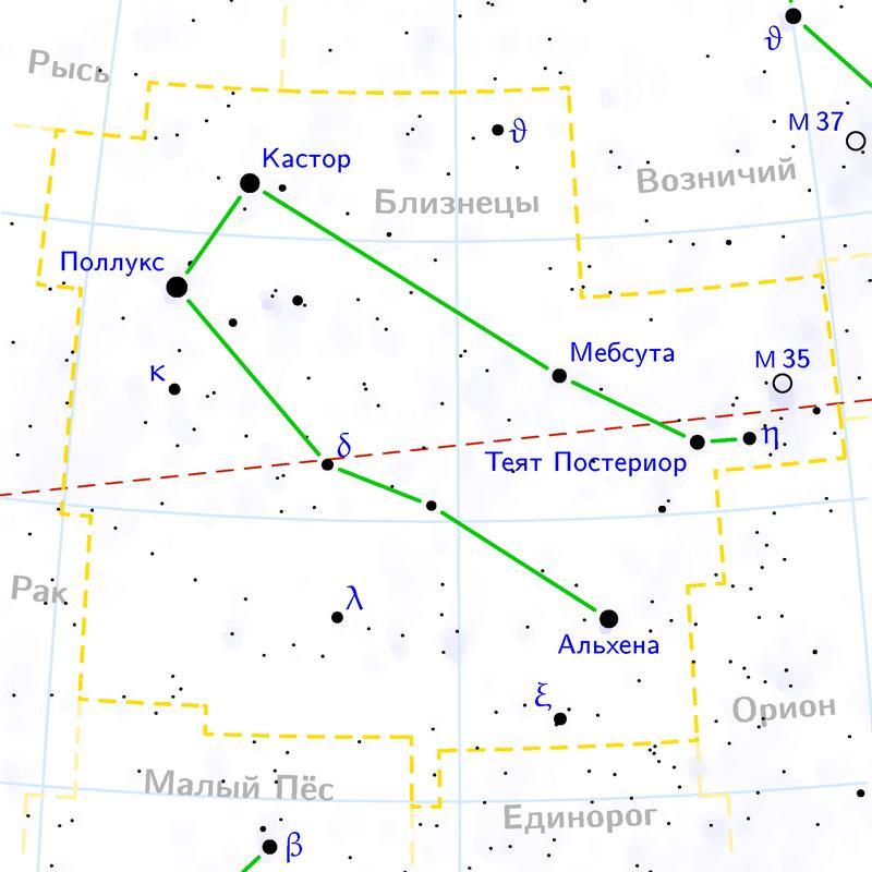 Карта созвездия Близнецы.