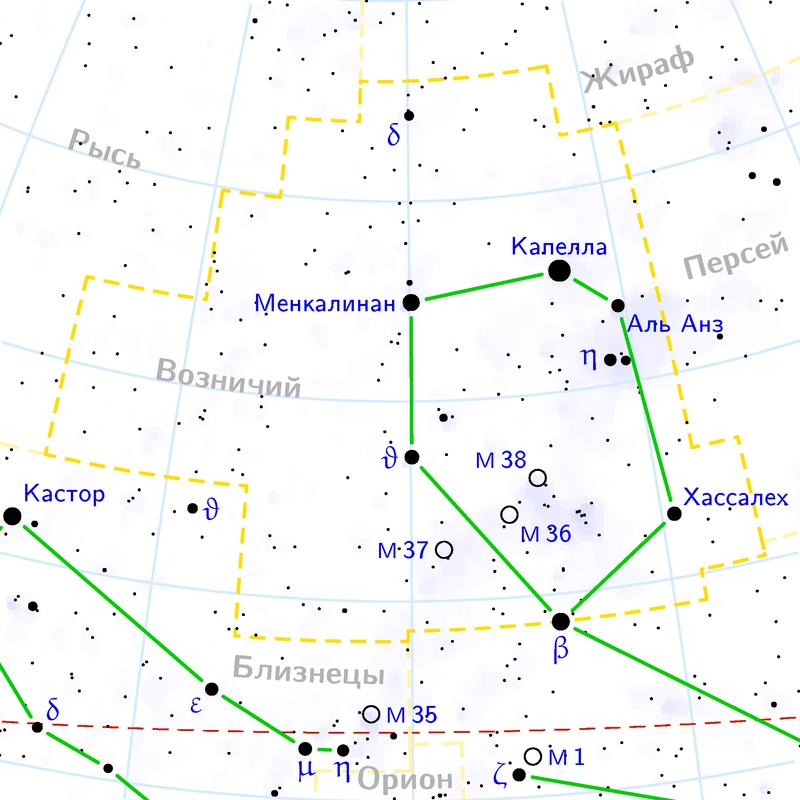 Карта созвездия Возничий
