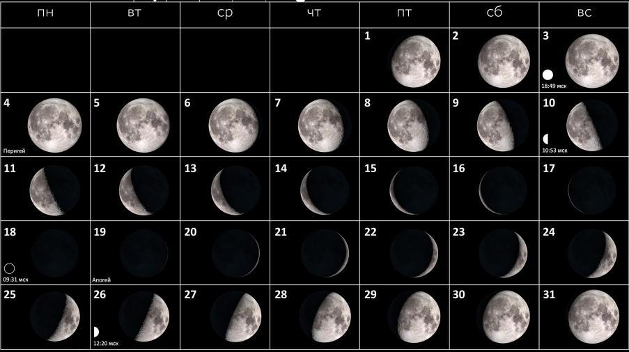 Фазы Луны в декабре 2017 года