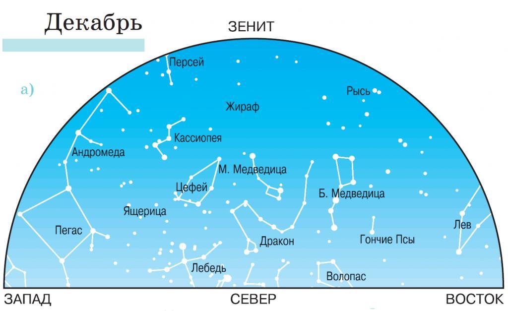 Звездное небо в декабре - северная часть
