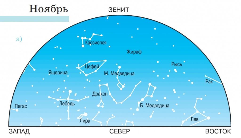 Созвездия в северной части неба в ноябре.