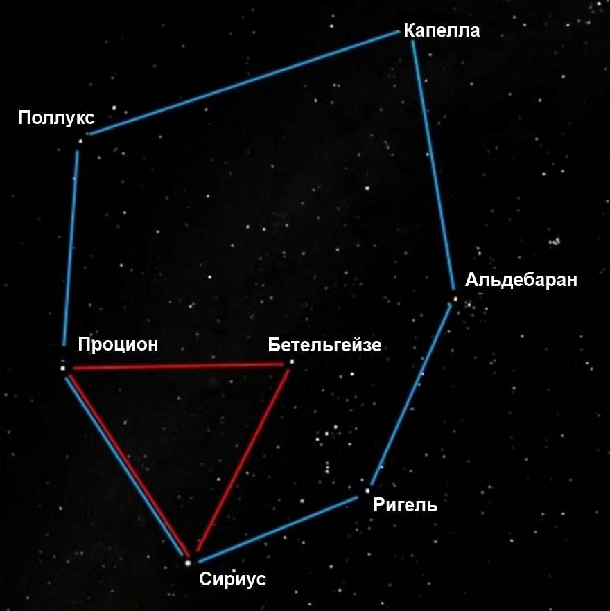 Зимний Треугольник и Зимний Шестиугольник