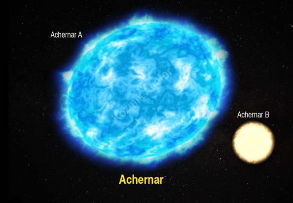 Самая яркая звезда созвездия Эридан - Ахернар