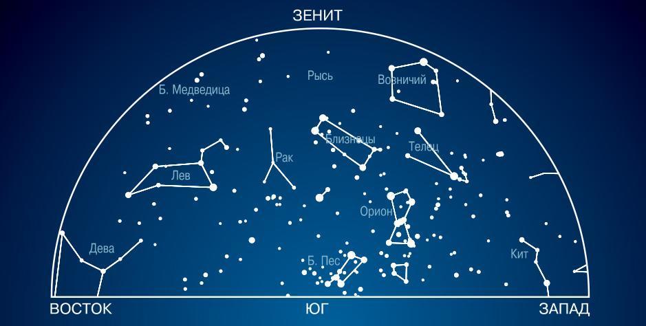 Звездное небо в январе в южной части