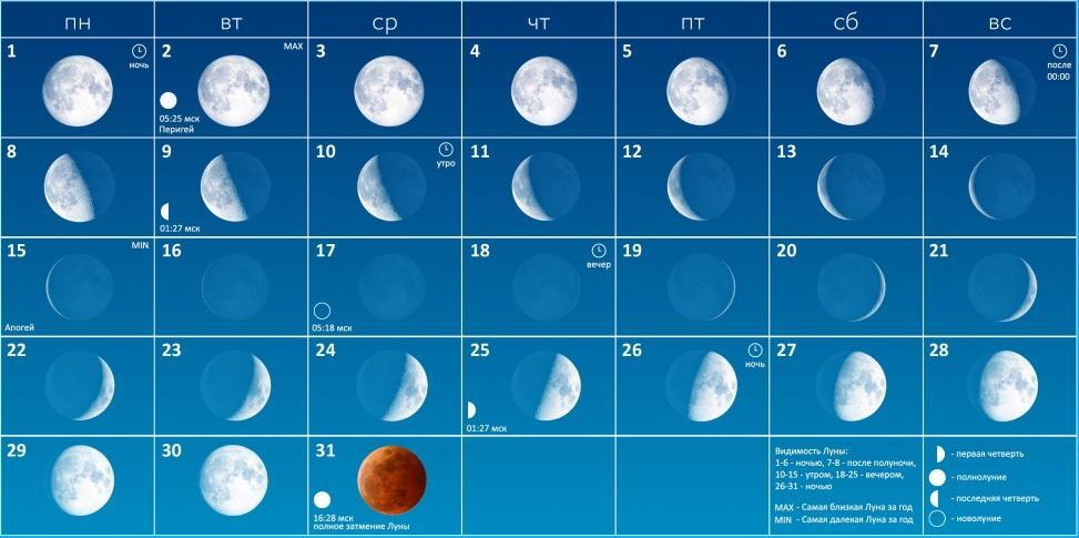 Луна в январе