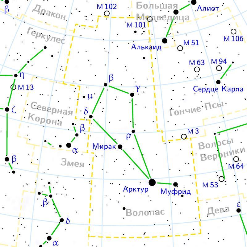 Карта созвездия Волопас