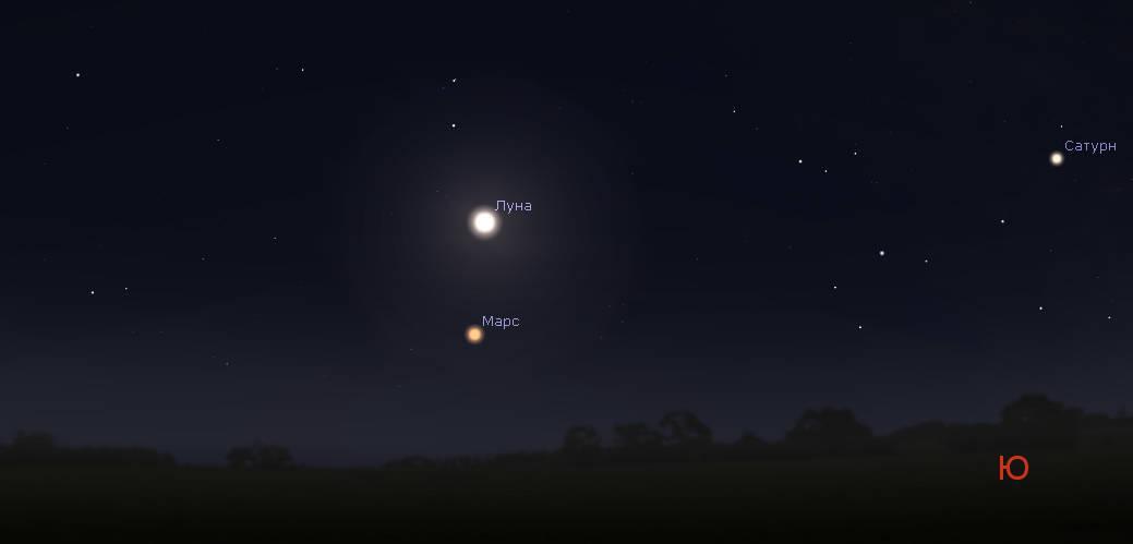 Великое противостояние Марса 27 июля 2018 года - положение планеты и Луны на небе