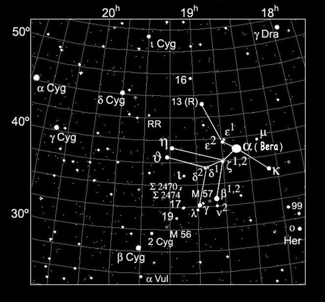 Звезды в созвездии Лиры