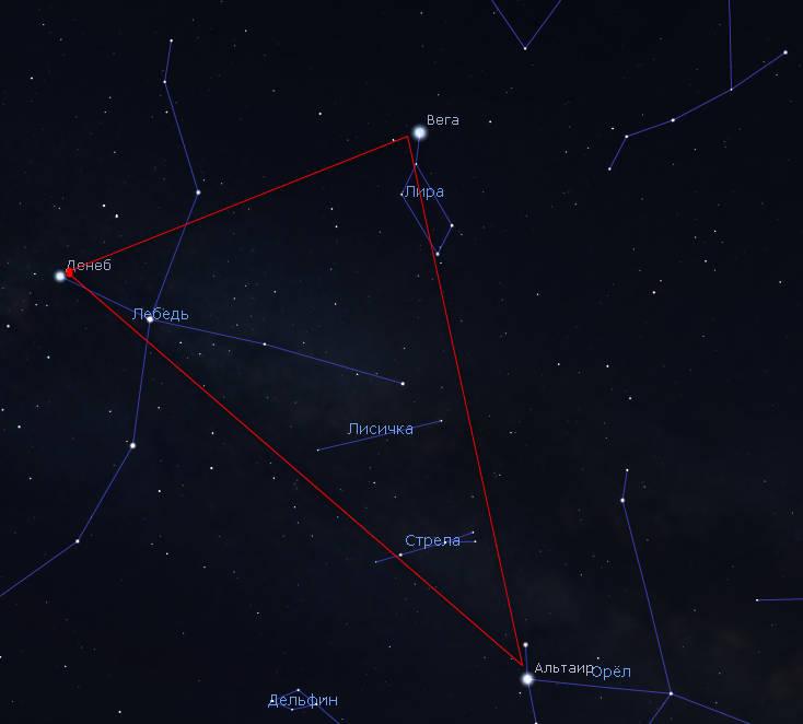 Созвездие Лира на небе