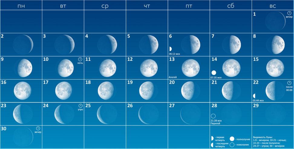 Луна в сентябре 2019 года.