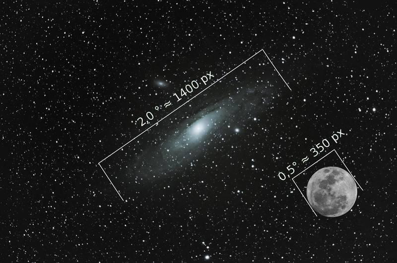 Площадь, занимаемая на небе галактикой Андромеды и Луной.
