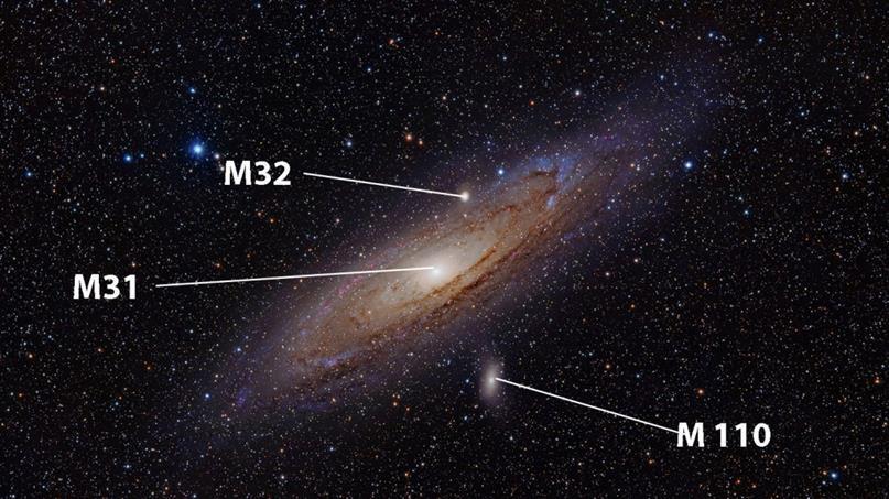 Основные галактики-спутники галактики Андромеды