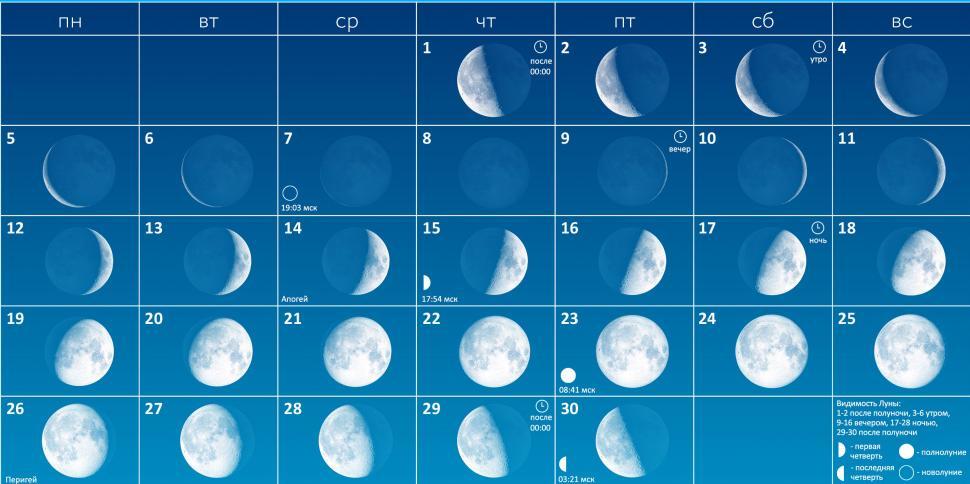Луна в ноябре 2018.