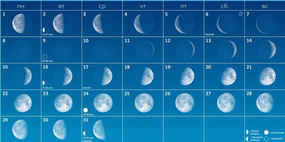 Фазы Луны в октябре 2018