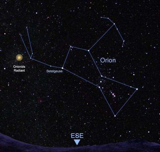 Расположение радианта метеорного потока Ориониды