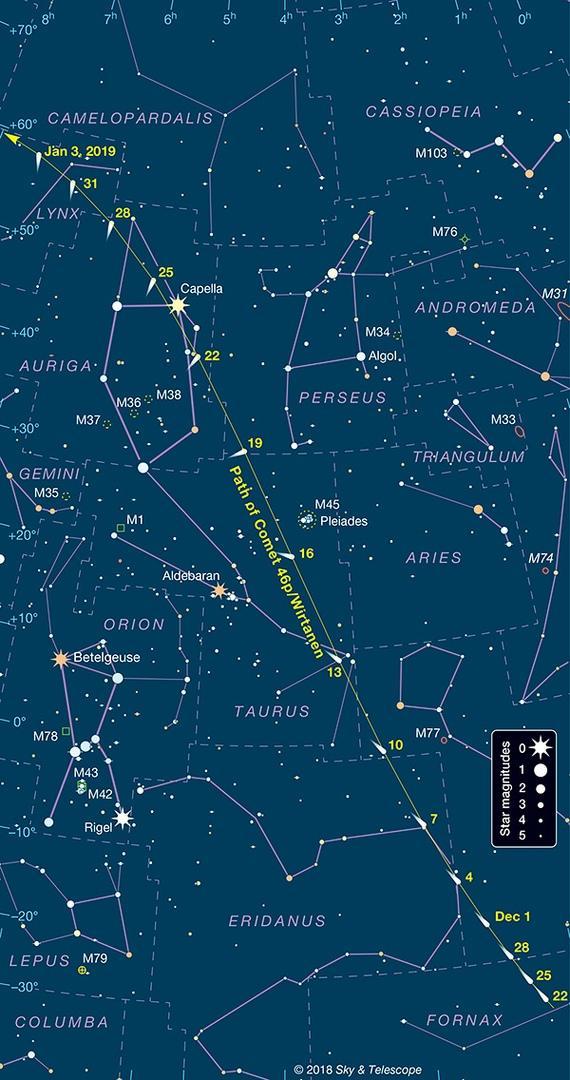 Карта поиска кометы 46P/Виртанен на небе в декабре 2018
