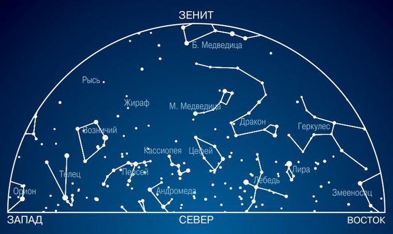 Созвездия в марте. Северная часть.