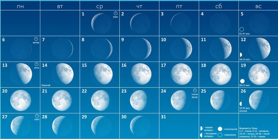 Луна в мае 2019