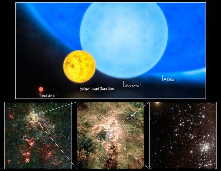Самая яркая звезда во Вселенной R136a1