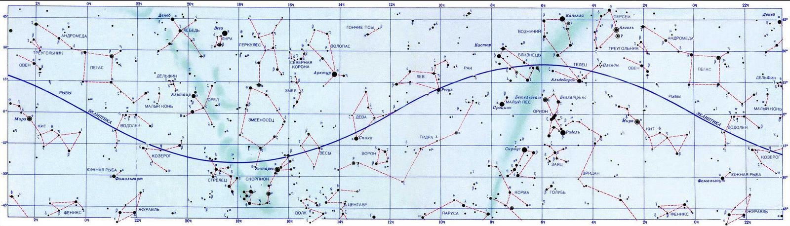 Лигния эклиптики проходит через зодиакальные созвездия.