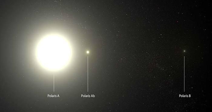 Система Полярной звезды.