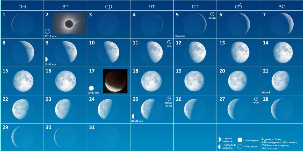 Луна в июле 2019