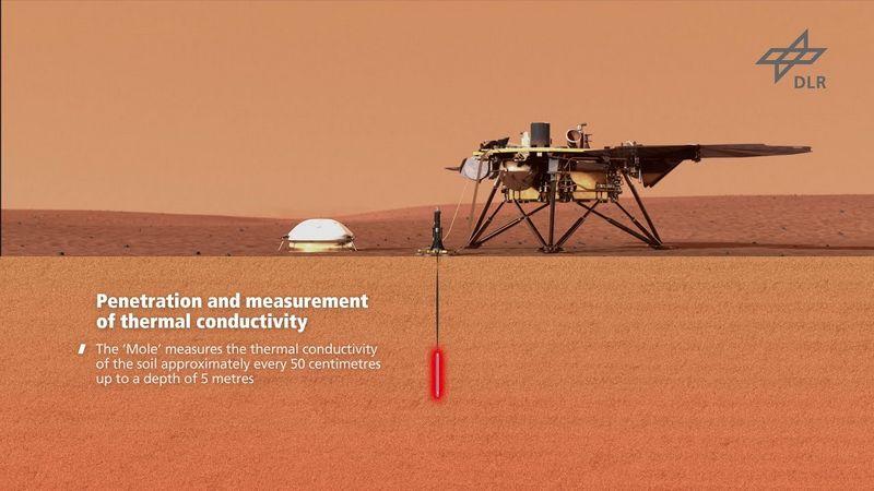 Бурение марсианского грунта зондом InSight