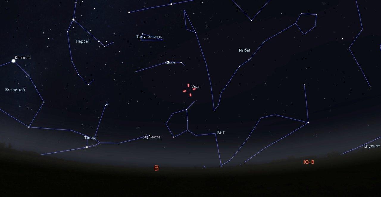 Положение Урана на небе в октябре 2019 года.