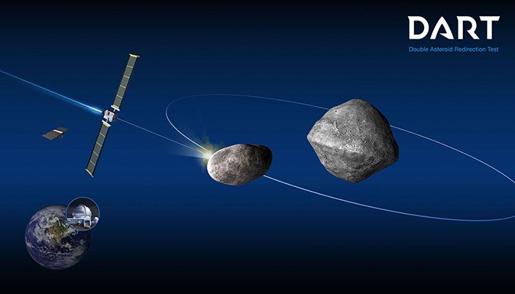 Целью миссии Dart будет столкновение с меньшим компонентом двойного астероида Дидим.