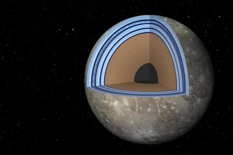 Возможно, подледные океаны Ганимеда разделяются слоями льда. Их может быть 4 слоя.