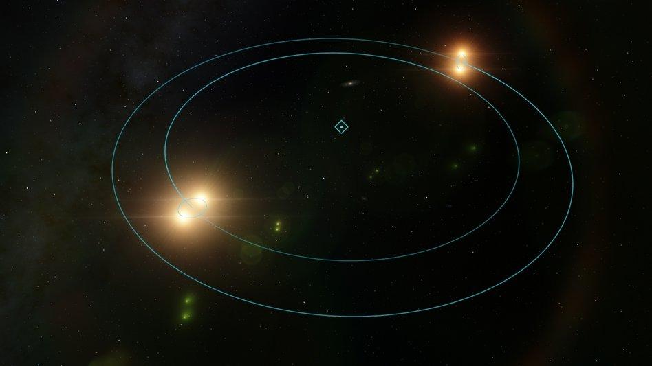 Кратная система в созвездии Водолея