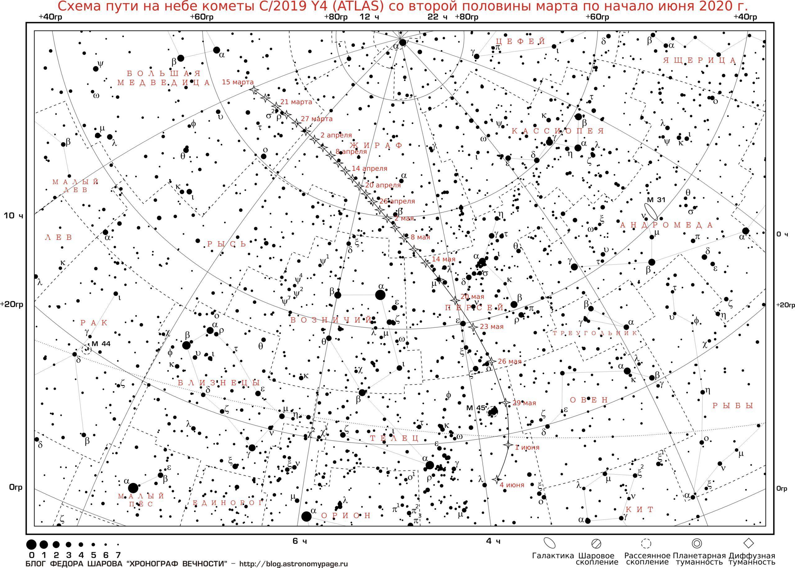 Путь кометы C/2019 Y4 (Atlas)в апреле-мае 2020 года.