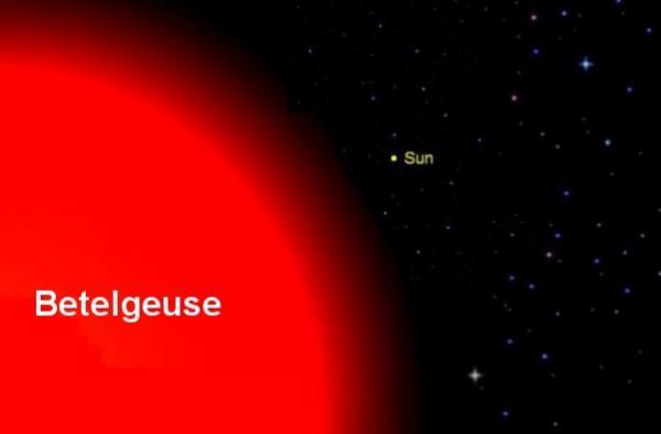 Сравнительные размеры Солнца и Бетельгейзе.
