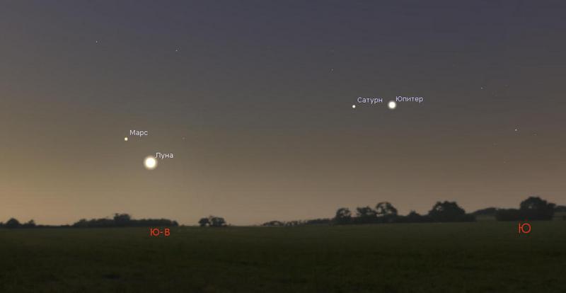 Марс, Юпитер и Сатурн на утреннем небе 15 мая 2020 года.