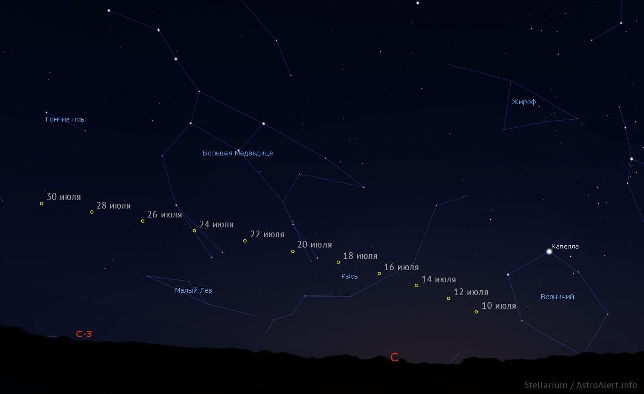Комета C/2020 F3 (NEOWISE) на небе