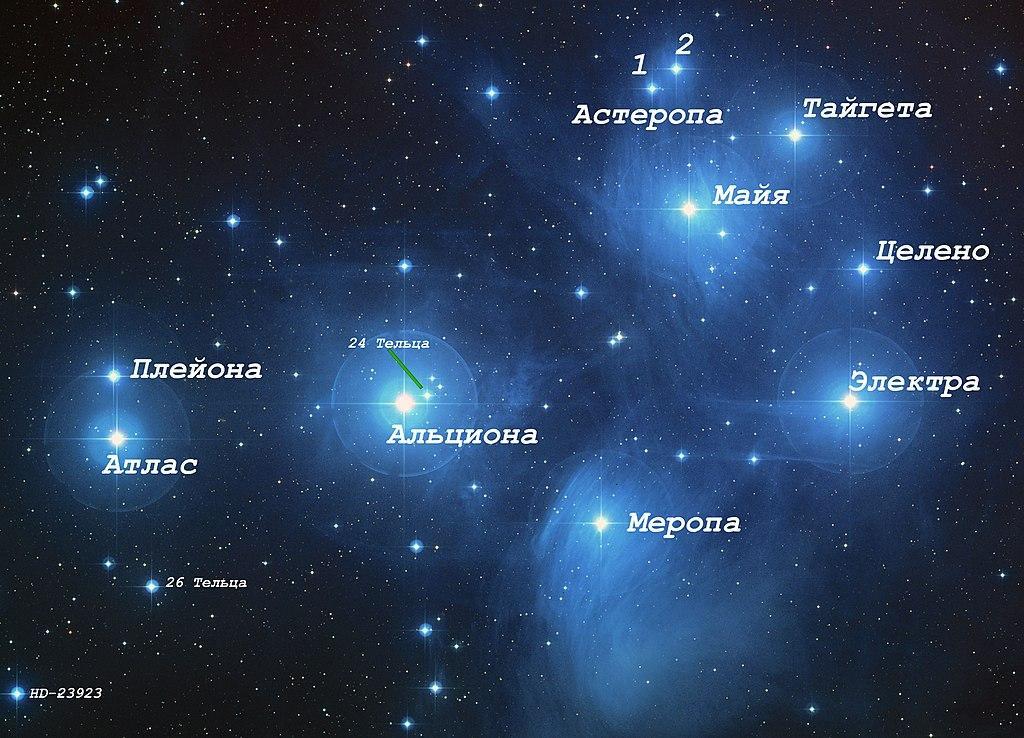 Звёзды скопления Плеяды, М 45