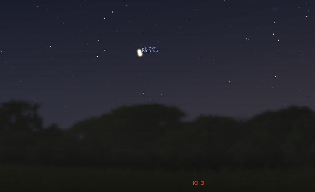 Соединение Юпитера и Сатурна 21 декабря 2020 года. Положение планет вечером.