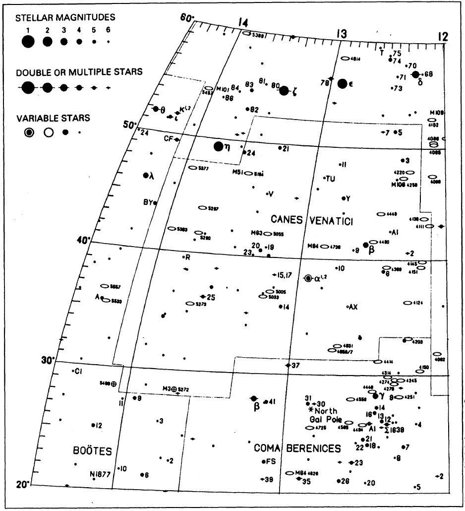 Расположение некоторых галактик в созвездии Гончие Псы.