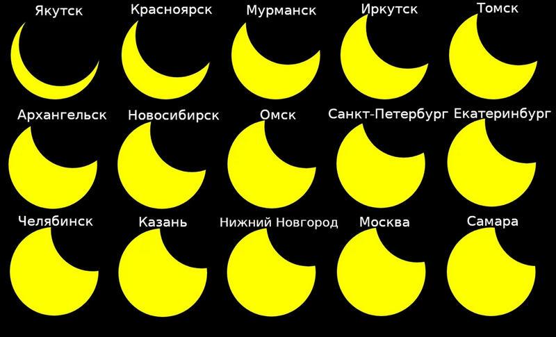 Солнечное затмение 10 июня 2021 года